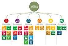 Hållbarhetsstrategi mindre.jpg